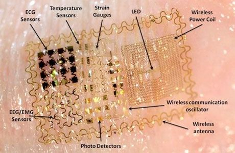 Scientists have developed a flexible circuit board that can be printed directly on to skin to transmit data back to a doctor.