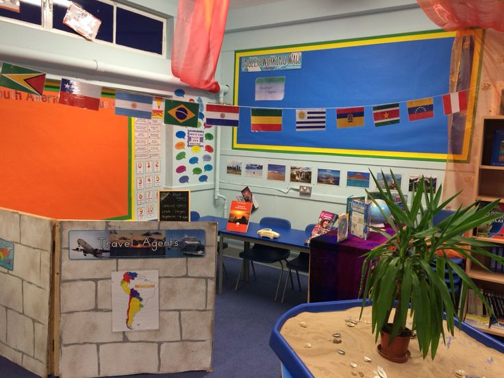 #SouthAmerica #travelagents #classroom. #Immersive #learning #Themedclassroom #school #primaryschool #roleplay