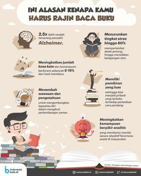 Ini Alasan Kenapa Kamu Harus Rajin Baca Buku! | Indonesia Baik