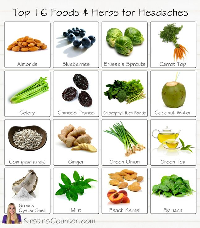 Foods That Can Help Prevent Migraines