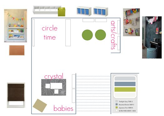 AWESOME DAYCARE IDEAS!!! - IHeart Organizing: A Perfectly Fantastic Playroom Before & After