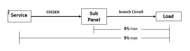 single line diagram branch circuit - Google Search
