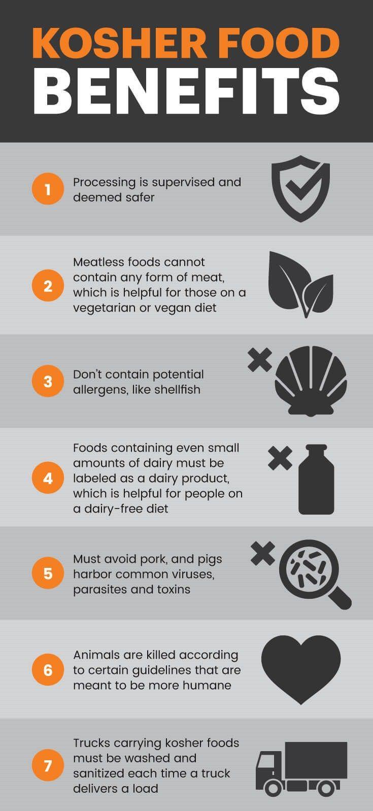 25 Best Kosher Certification Ideas On Pinterest Gmos In Food