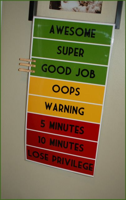 Behavior Chart - works so well at school, I'm seriously thinking of using this one for home.