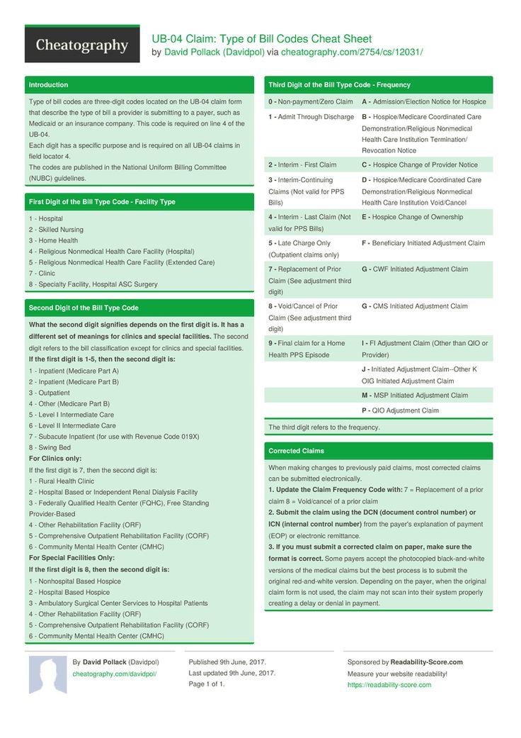 UB04 Claim Type of Bill Codes Cheat Sheet by Davidpol