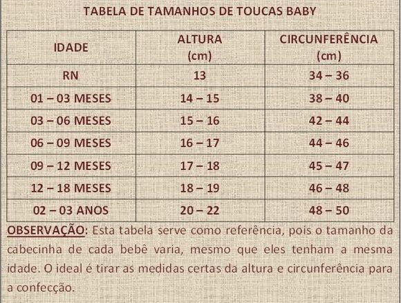 tabela medidas tocas baby