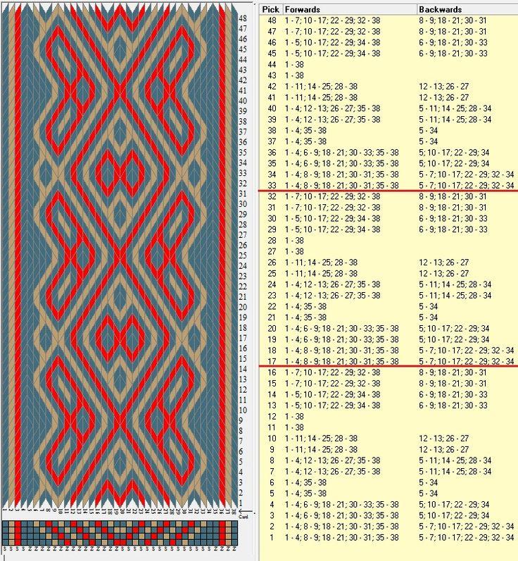 38 tarjetas, 3 colores, repite cada 16 movimientos // sed_661 diseñado en GTT༺❁