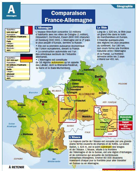 Comparaison France-Allemagne
