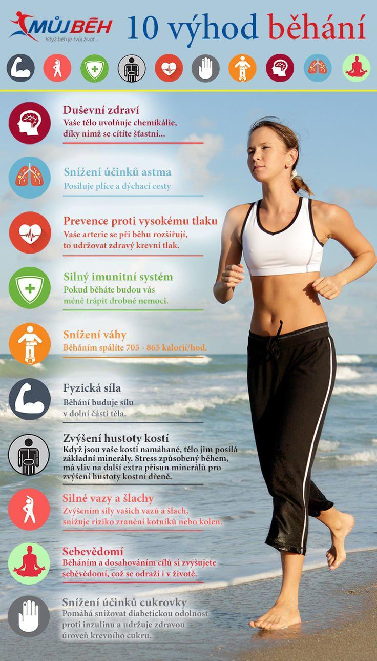 Představujeme 10 výhod, které vám přináší běhání. Pokud běháte jste na tom lépe než ostatní.
