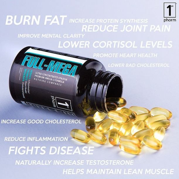 46 best 1st phorm supplements images on pinterest diet for Does fish oil help with joint pain