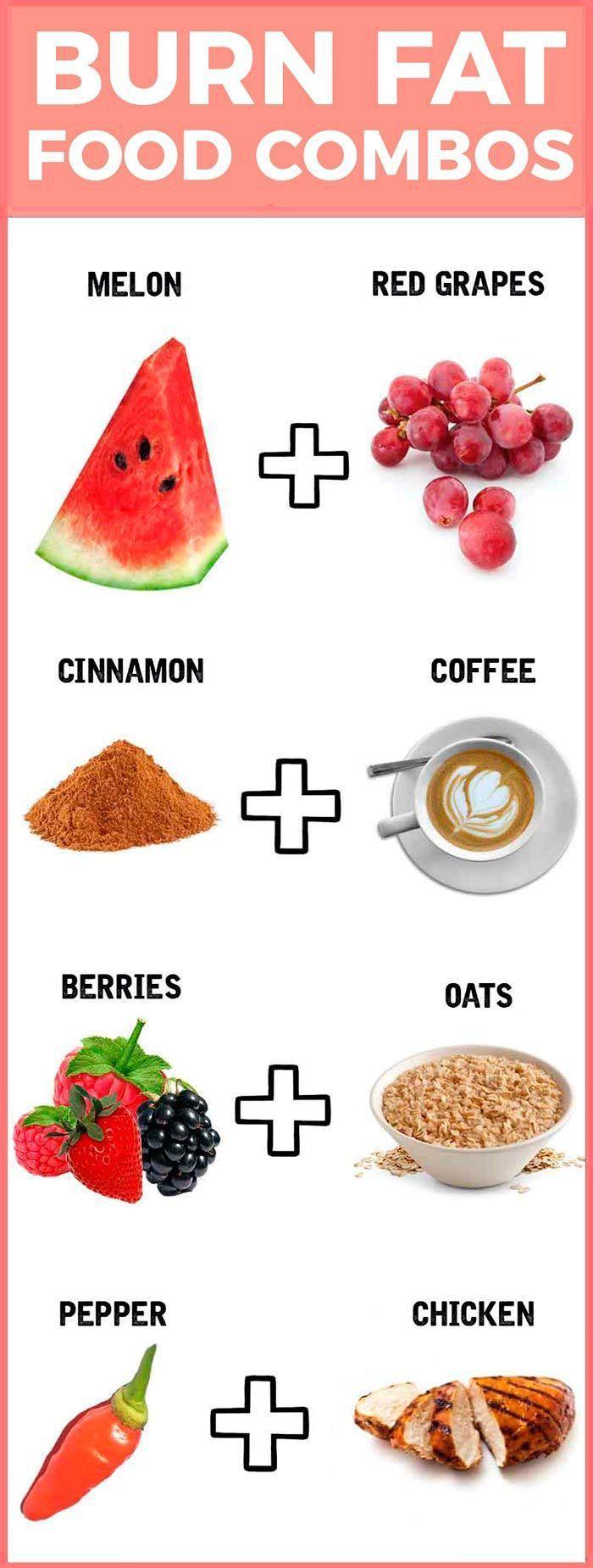 Fat-burning foods. Burn fat food combinations