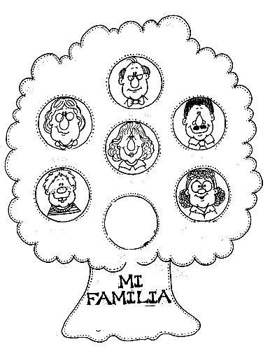 17 mejores ideas sobre arbol genealogico infantil en for Mural una familia chicana