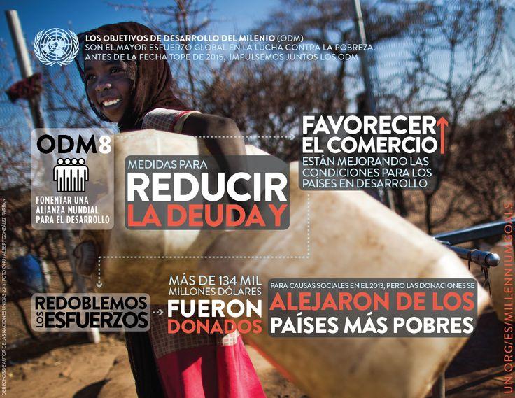 Infografía de los Objetivos de Desarrollo del Milenio (ODM) 8