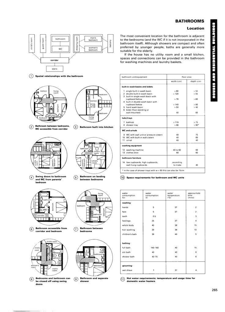 Architectural standard ernst peter neufert arch for Neufert mesas