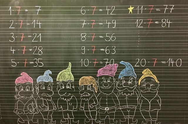 Multiplication table with 7 The last multiplication row is done. Today the 7 dwarves helped us. From now on all rows will be practiced intensively. #matheun …