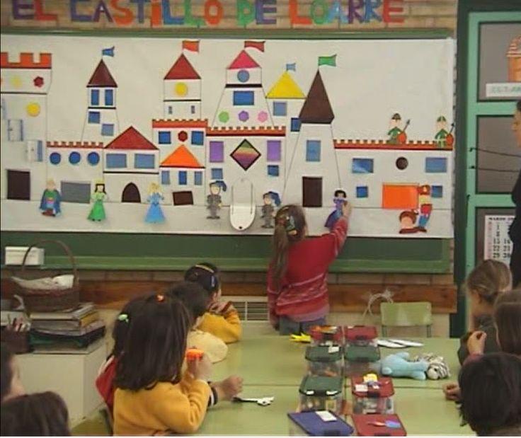 Escuela infantil castillo de Blanca: CUENTO DEL CASTILLO