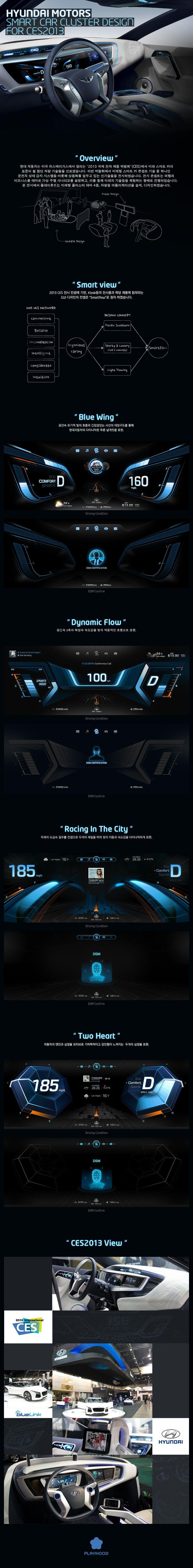 Hyundai Motors Smart Car Cluster Design                                                                                                                                                     More