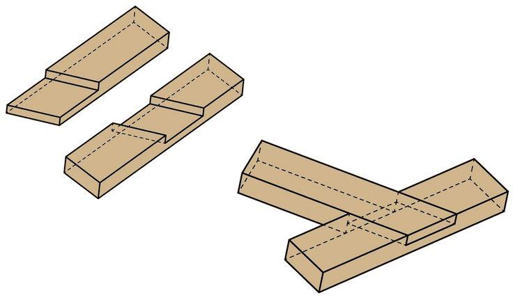 Oblique halving joint
