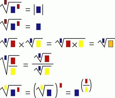 Matemática visual [memorização]