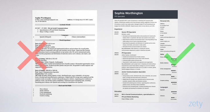 What's the Difference Between a Resume and a CV?   Project ...