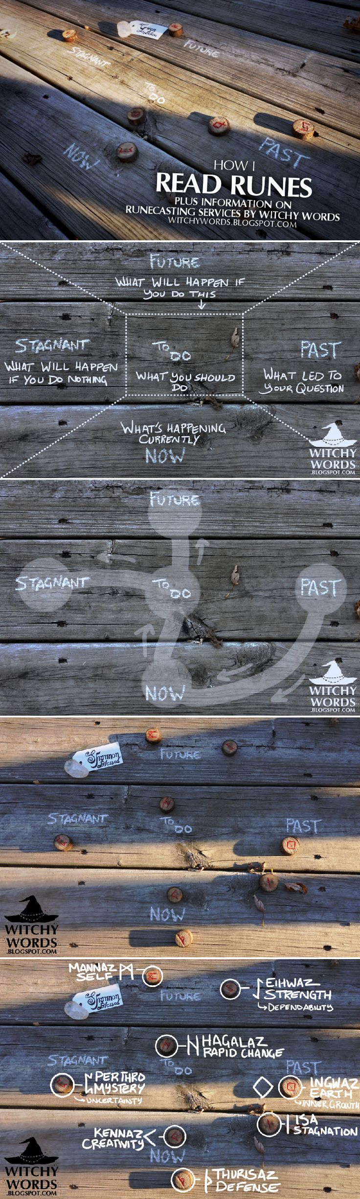 How to Read Runes by Witchy-Words