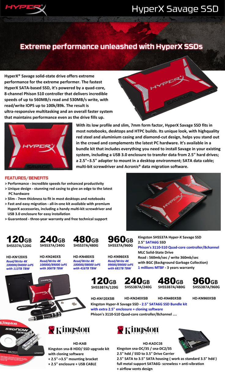 Extreme Performance unleashed with HyperX SSDs