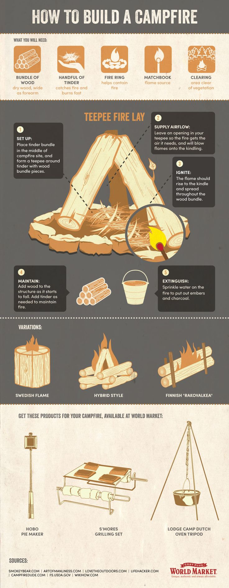 Impress your friends with our foolproof tips for lighting a smokin' hot campfire. Marshmallows not included. #DiscoverWorldMarket