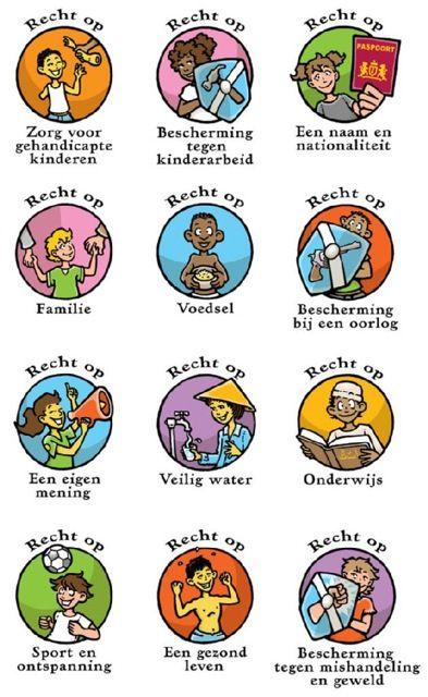 Provisie: zorg voor gehandicapte kinderen, familie, voedsel, veilig water, onderwijs, sport en ontspanning, een gezond leven. Protectie: bescherming tegen kinderarbeid, bescherming bij een oorlog, bescherming tegen mishandeling en geweld. Participatie: een naam en nationaliteit, een eigen mening.
