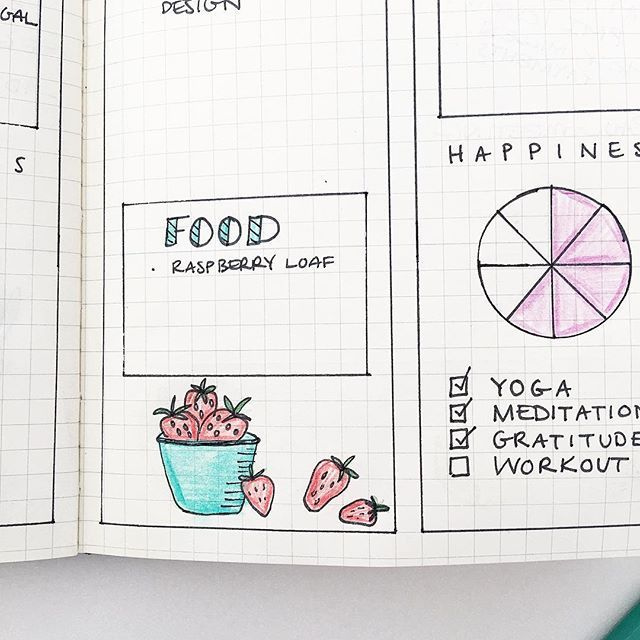 17 best bujo images on Pinterest Bujo, Bullet journal and Bullets