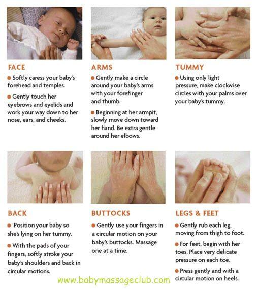Pediatric Tui Na Massage Techniques for Common Ailments in Children