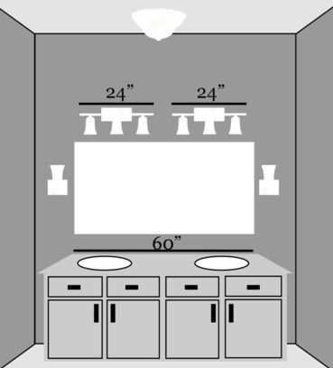 Design Center - For lighting a bathroom, the fixture most commonly used is a single vanity light mounted directly above the mirror  with anywhere  from 3-8 inches on either side of the vanity, If there is a double sink vanity, two vanity fixtures can be used mounted and centered over each sink.