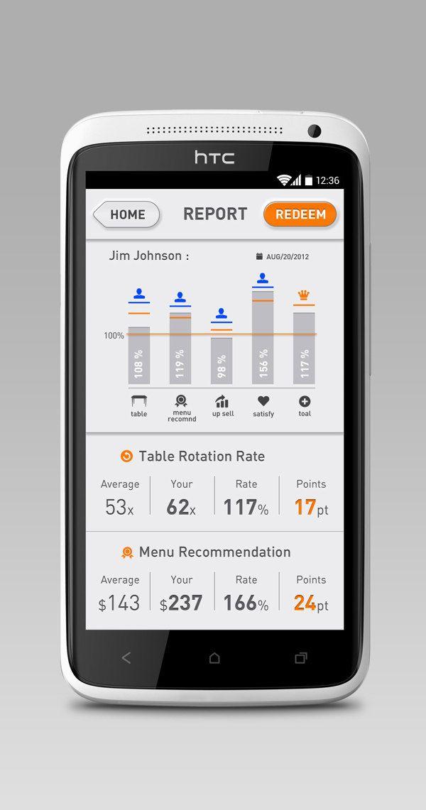 POS App - Android UI design by Jade Choi, via Behance