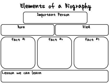 This graphic organizer can help students to organize their thoughts when reading a biography!I plan on using it as an anchor chart to model and scaffold how to pull important information out of a biography. I will then transition the organizer into a center, so that students can research important people of their interest.