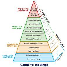 leadership self assessment test pdf