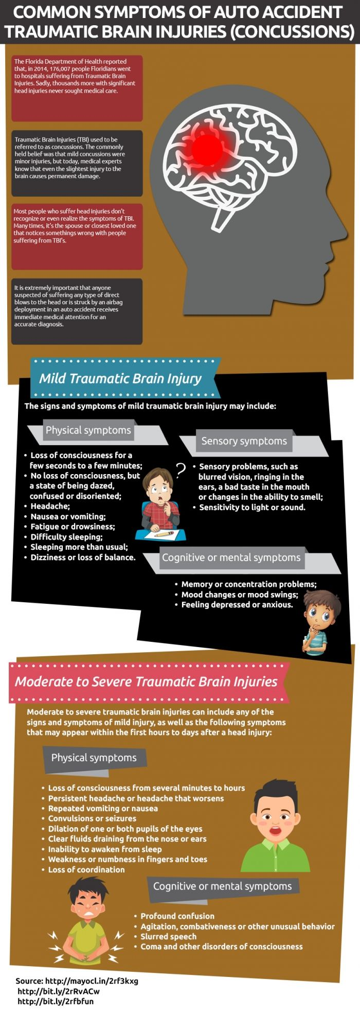 Common Symptoms of Auto Accident Traumatic Brain Injuries (concussions) #Infographics