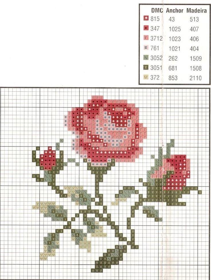 bf6e1a87e031c4758b18dc96b36c1db7.jpg 750×996 piksel
