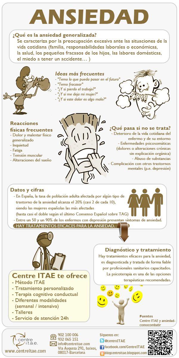 La ansiedad es una de las patologías más común y prevalece mucho en nuestros días, aquí conoce los síntomas y sus particularidades?