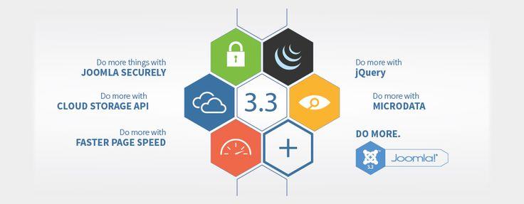 Joomla! 3.3.0 - Hvad er nyt?