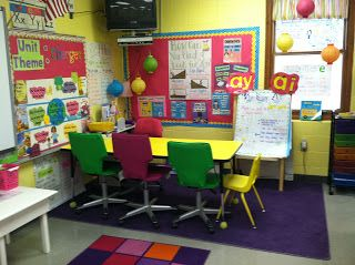 Her guided reading area is set up in the front of her classroom. I kind of love this.