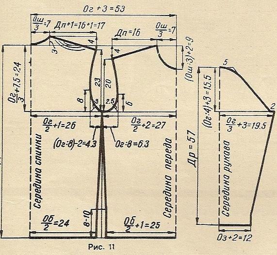 Мы предлагаем чертежи выкроек для женской, мужской и женской одежды. Первый сопровождается подробным описанием построения.