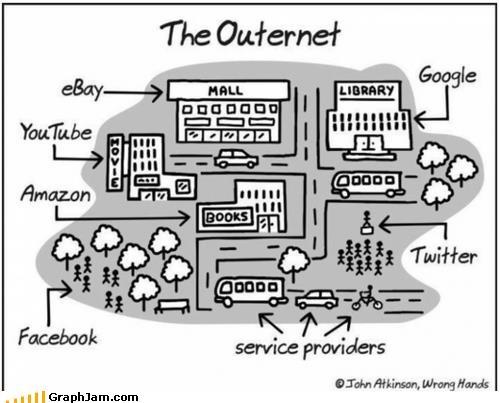 The offline world!