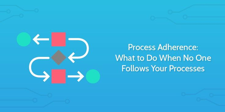 Processes aren't just a set of documents and rules that help your business run efficiently and reduce human error... They're also something that needs to be part of your company culture. Process adherence is the culture side of systemization, and that makes it one of those hard to grasp concepts without many solid rules. The culture of processes — instead of the act of writing and optimizing them — is something we've been meaning to cover for a while because we know it's a big problem for…