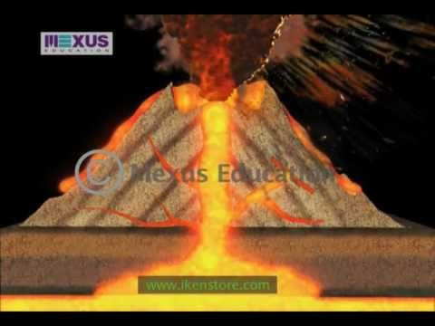 Volcanoes - YouTube