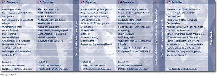 BA Studienfächer Tourism & Event Management