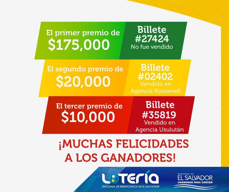 Resultados Sorteo La Millonaria Nº 2051 del miercoles 16/9/2015. Ver lista de premios: http://wwwelcafedeoscar.blogspot.com/2015/09/resultados-loteria-nacional-de-el-salvador_16.html