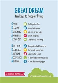 28-page guidebook all about the Ten Keys to Happier Living