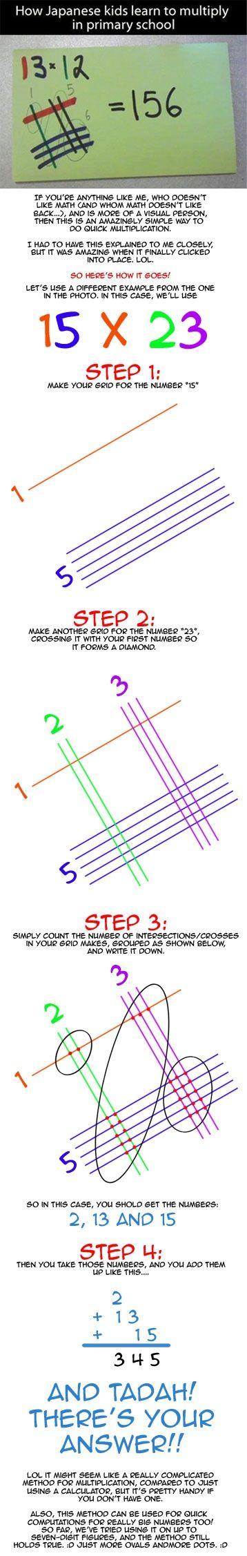 multiplication méthode japonaise