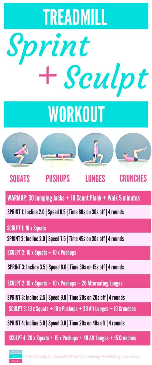 This 30 minute, high intensity treadmill workout is a terrific way to get fat burning cardio into your routine — in bite sized chunks. I think many of us get really bored with cardio, or struggle to run for any great length of time, so breaking it up into short bursts followed by strength training is a great solution. The workout takes about 30 minutes and, if you come on over to the blog, you can grab the playlist too XO…