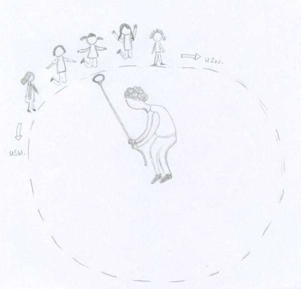 Die besten 25+ Kreis zeit spiele Ideen auf Pinterest Gruppenzeit - k chen bei dom ne