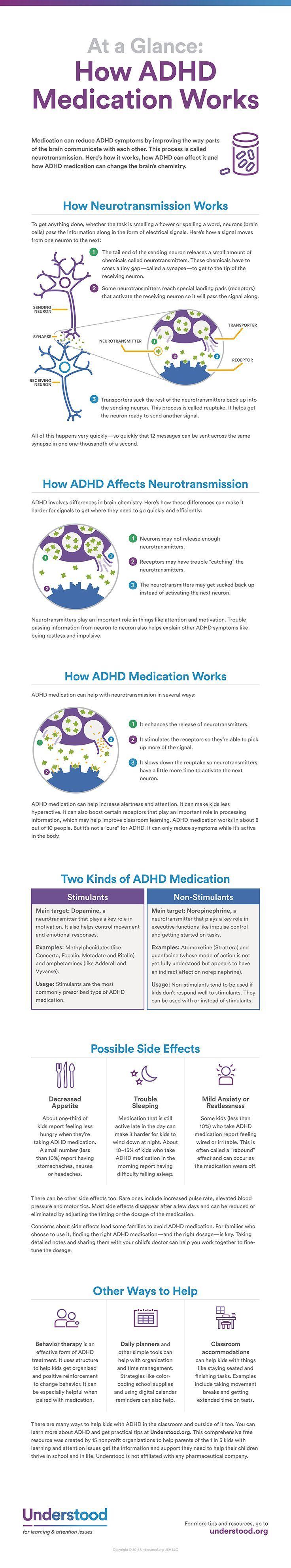 Interessant, wenn es um ADHS  und die Medikamente geht...